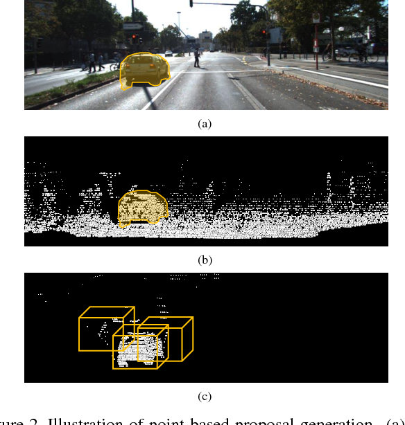 Figure 3 for IPOD: Intensive Point-based Object Detector for Point Cloud