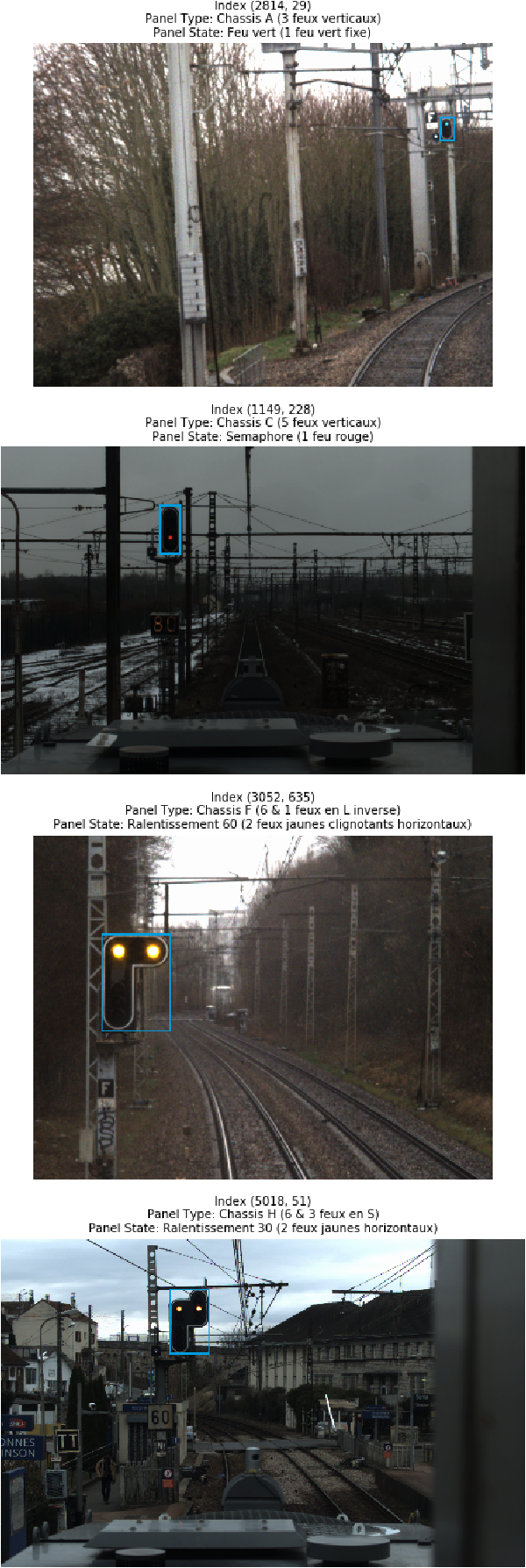 Figure 1 for FRSign: A Large-Scale Traffic Light Dataset for Autonomous Trains