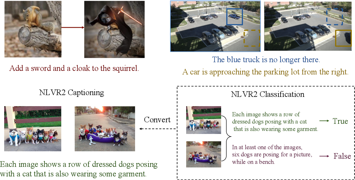 Figure 3 for Expressing Visual Relationships via Language