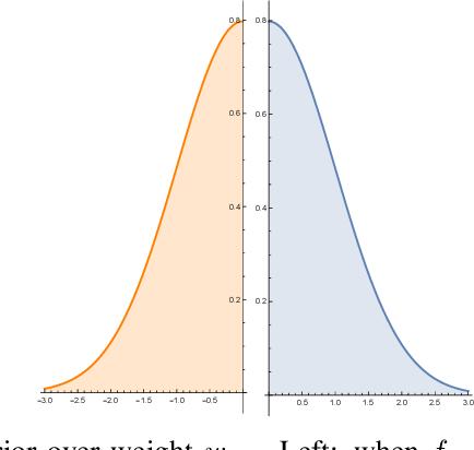 Figure 1 for Probabilistic Classification Vector Machine for Multi-Class Classification