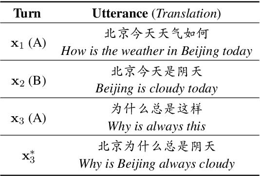 Figure 1 for Incomplete Utterance Rewriting as Semantic Segmentation