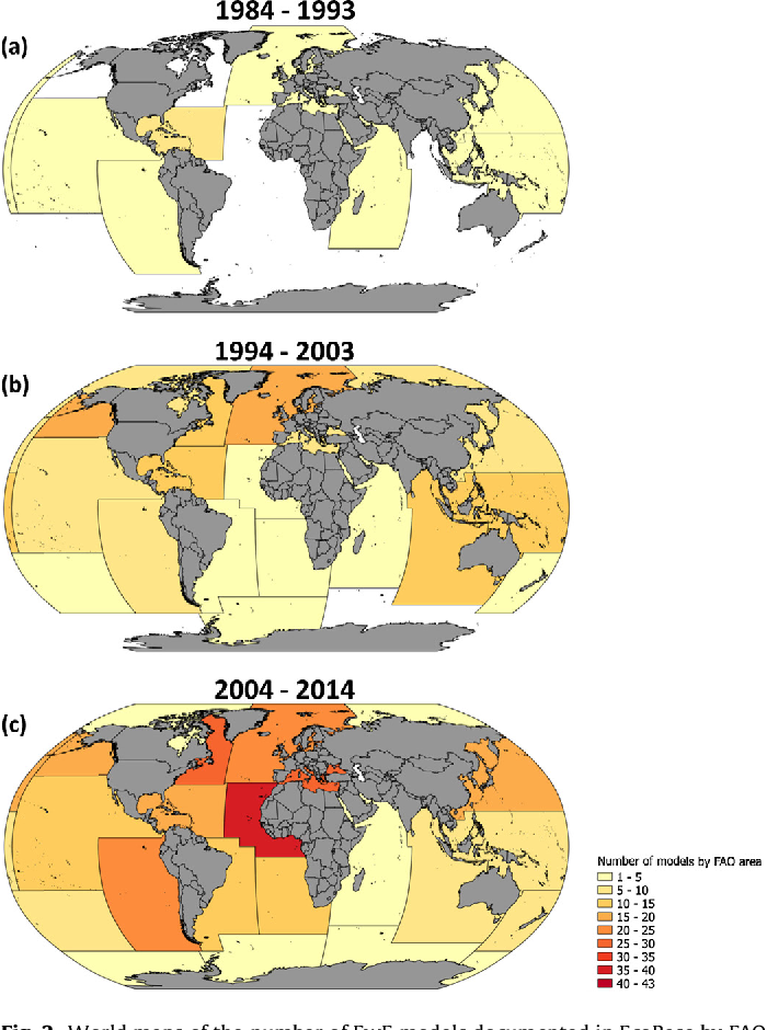 Figure 2 from Global overview of the applications of the ...