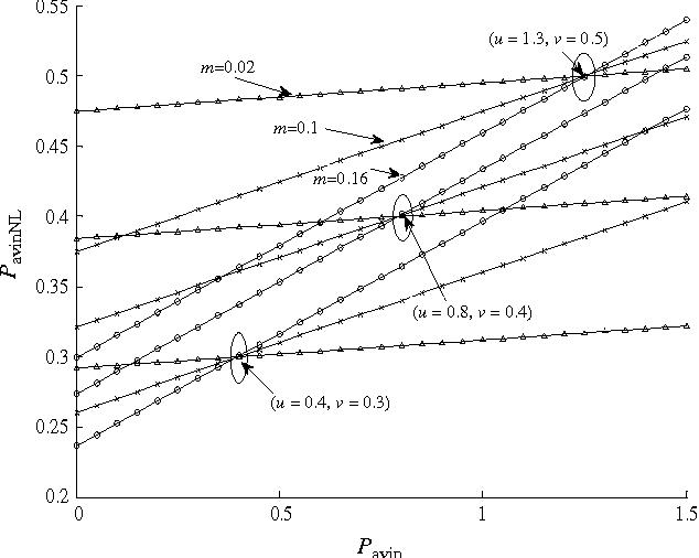 Modeling Of Burst Mode 2r Optical Regenerator Cascades For Long Haul