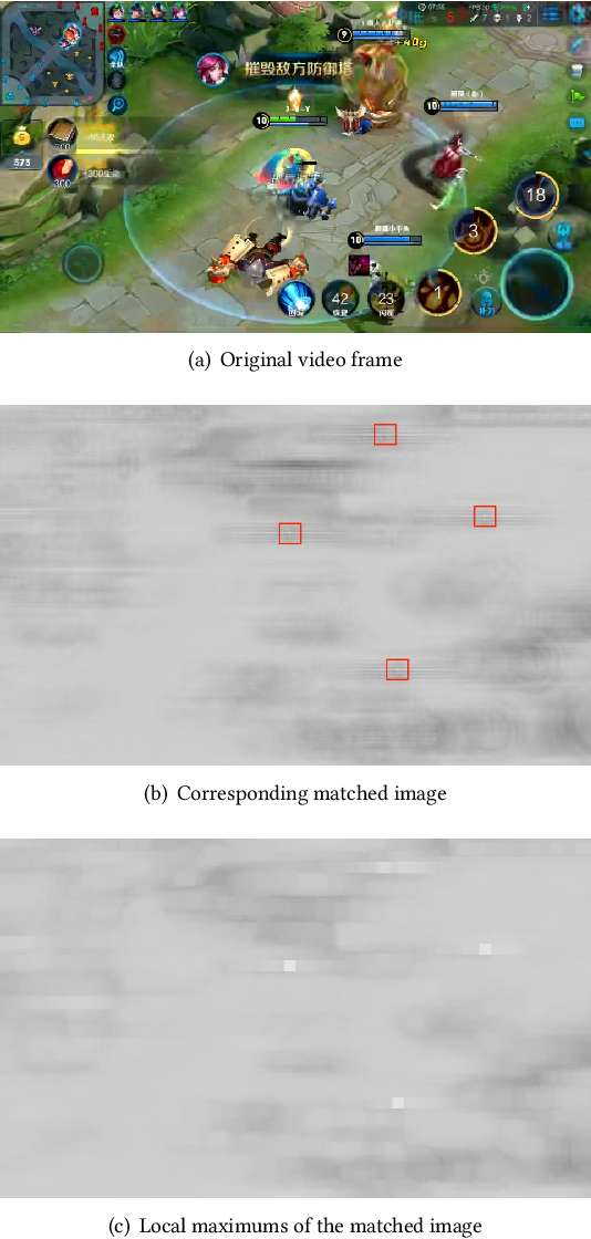 "Figure 3 for Understanding Video Content: Efficient Hero Detection and Recognition for the Game ""Honor of Kings"""