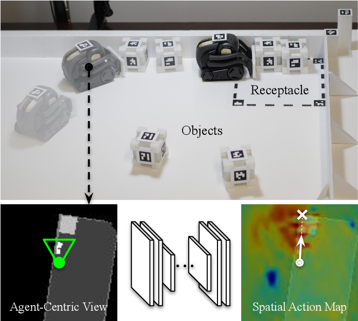 Figure 1 for Spatial Action Maps for Mobile Manipulation