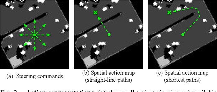 Figure 3 for Spatial Action Maps for Mobile Manipulation
