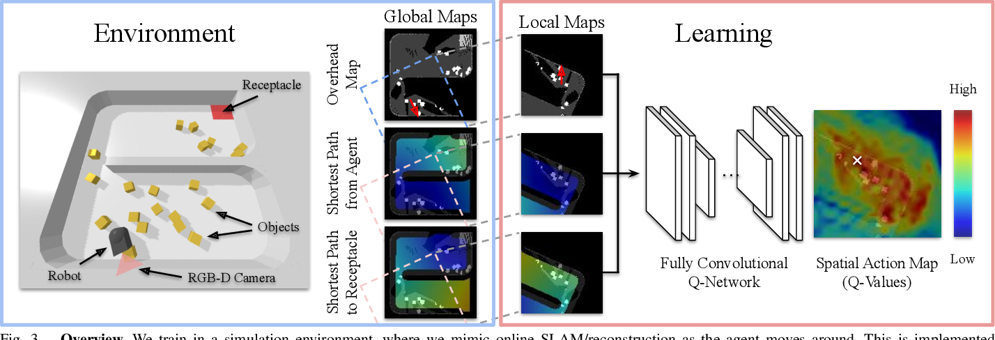 Figure 4 for Spatial Action Maps for Mobile Manipulation