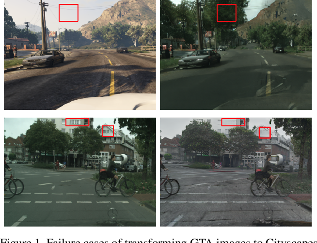 Figure 1 for Lipschitz Regularized CycleGAN for Improving Semantic Robustness in Unpaired Image-to-image Translation