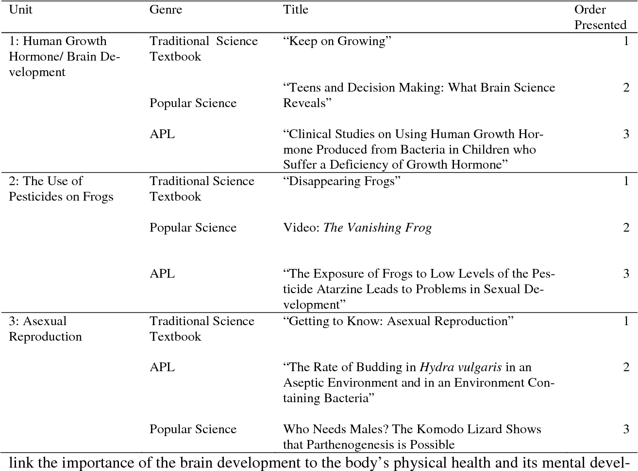 Table 6 from A Teacher's Journey: Making Sense of How
