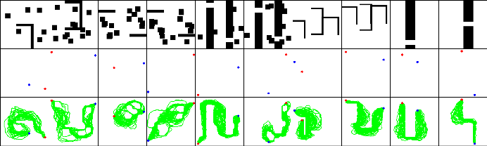 Figure 2 for Generative Adversarial Network based Heuristics for Sampling-based Path Planning