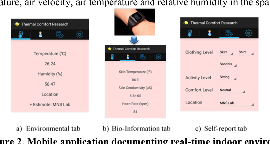 Figure 2. Mobile application documenting real-time indoor environmental