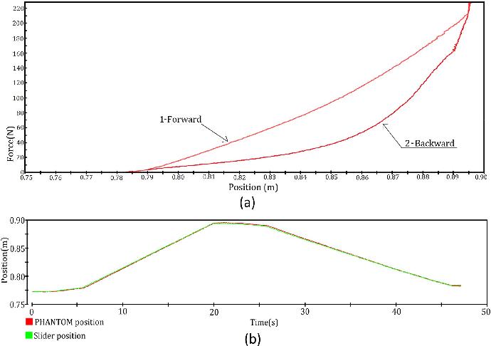 Figure 26 from Novel Online Re-Calibration Method for Multi
