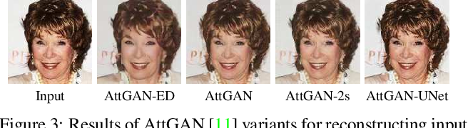 Figure 4 for STGAN: A Unified Selective Transfer Network for Arbitrary Image Attribute Editing