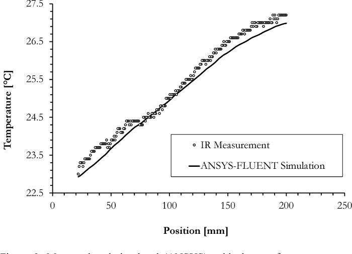 reliability engineering lazzaroni massimo