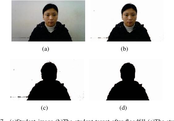 Student Eye Gaze Tracking During MOOC Teaching - Semantic