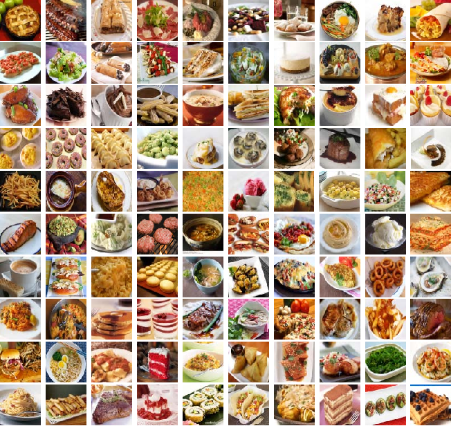 Recipe recognition with large multimodal food dataset semantic scholar figure 1 forumfinder Gallery