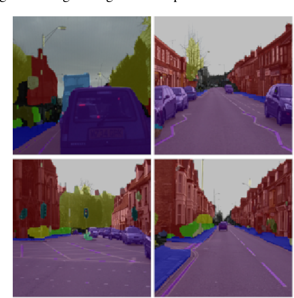 Figure 3 for AttendSeg: A Tiny Attention Condenser Neural Network for Semantic Segmentation on the Edge