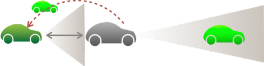 Fig. 1. CarView: an inter-vehicle media content distribution against traffic hazards for driving safety on roads.