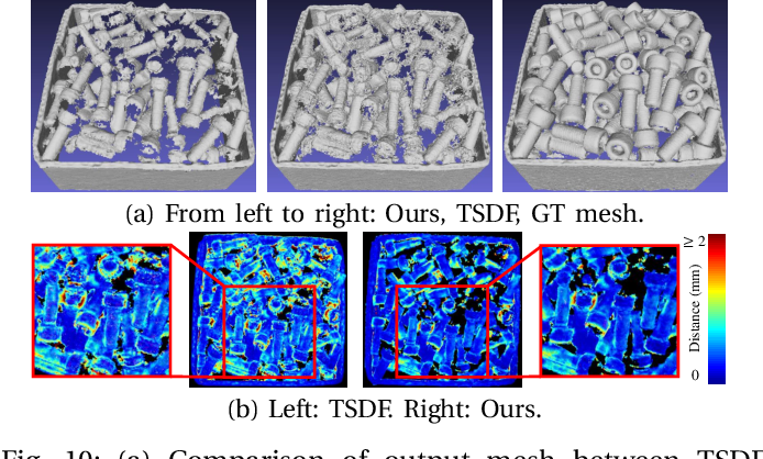 Figure 2 for Probabilistic Multi-View Fusion of Active Stereo Depth Maps for Robotic Bin-Picking
