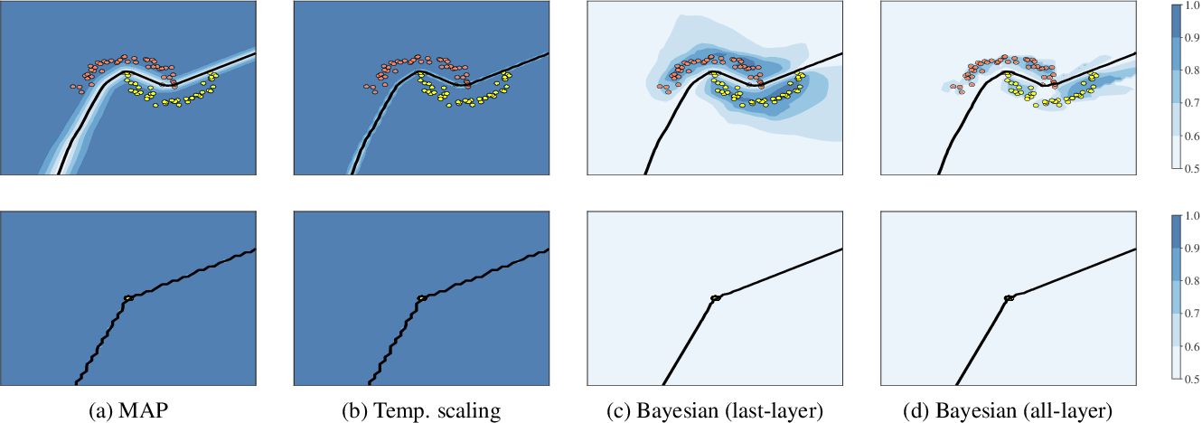Figure 1 for Being Bayesian, Even Just a Bit, Fixes Overconfidence in ReLU Networks