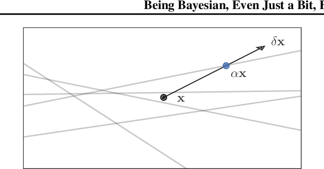 Figure 3 for Being Bayesian, Even Just a Bit, Fixes Overconfidence in ReLU Networks