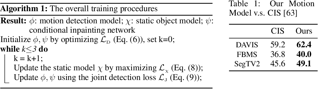 Figure 2 for Time-Supervised Primary Object Segmentation