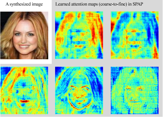 Figure 1 for Learning Spatial Pyramid Attentive Pooling in Image Synthesis and Image-to-Image Translation