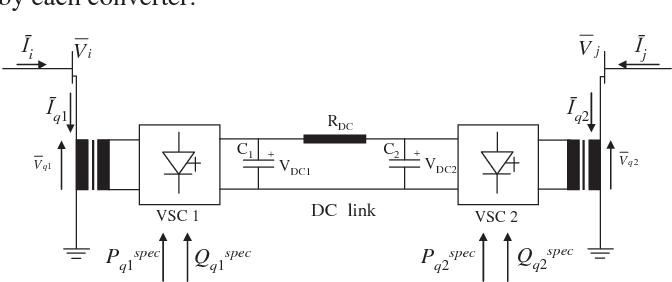 Fig. 1. A basic scheme of full VSC-HVDC.