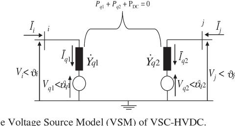 Fig. 2. The Voltage Source Model (VSM) of VSC-HVDC.