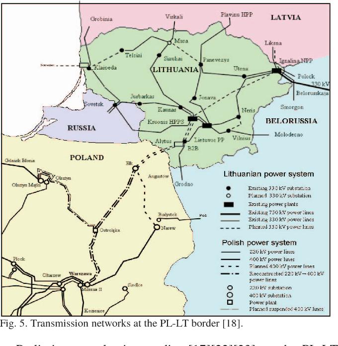 Fig. 5. Transmission networks at the PL-LT border [18].
