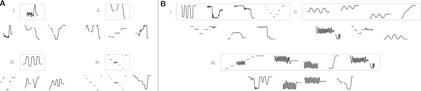 Figure 3 for Learning Evolved Combinatorial Symbols with a Neuro-symbolic Generative Model
