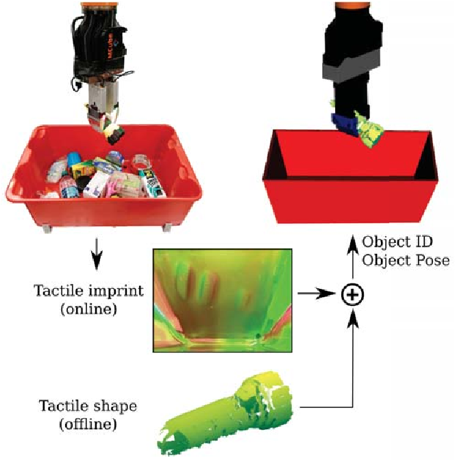 Figure 1 for Tactile Mapping and Localization from High-Resolution Tactile Imprints