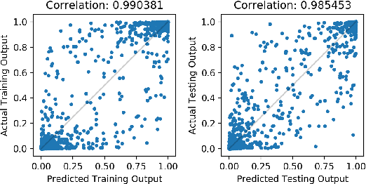 Figure 1 for Representer Point Selection for Explaining Deep Neural Networks