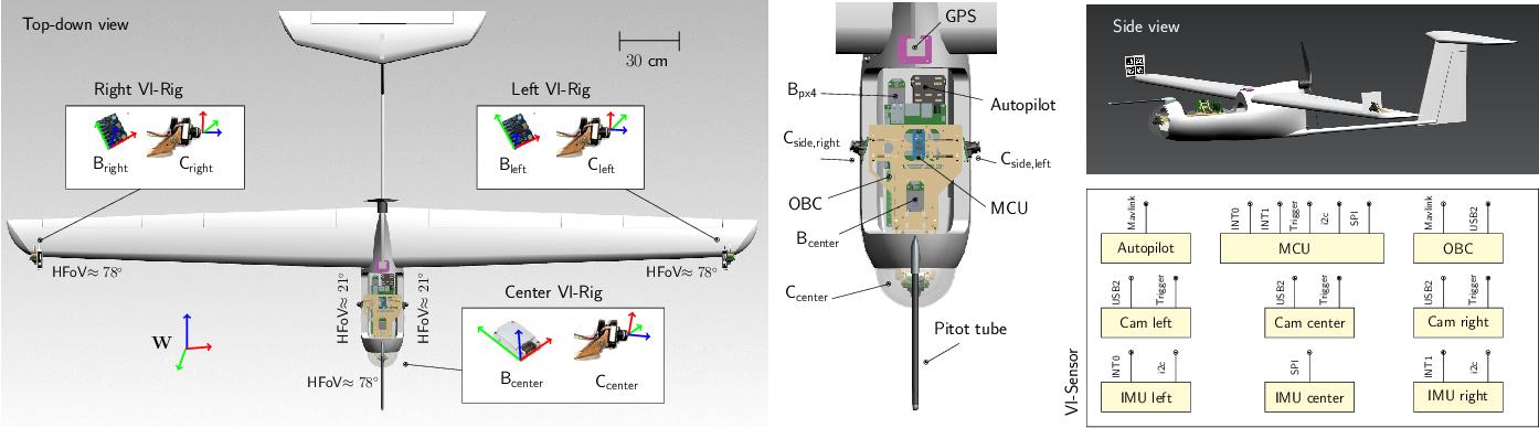 Figure 3 for Flexible Trinocular: Non-rigid Multi-Camera-IMU Dense Reconstruction for UAV Navigation and Mapping