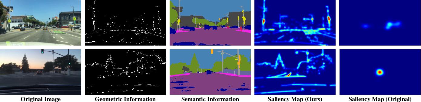 Figure 2 for Salient Bundle Adjustment for Visual SLAM