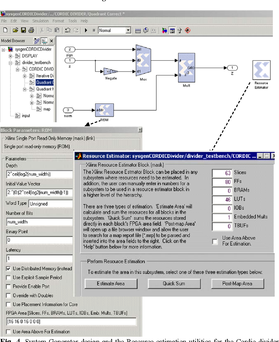 Figure 4 from A System Level Resource Estimation Tool for