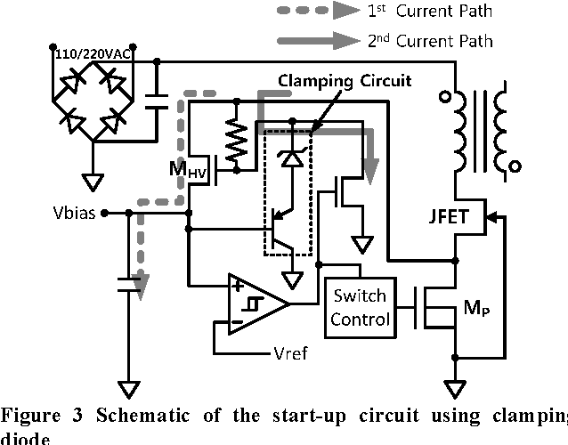 figure 3 from a low stand-by power start-up circuit for smps pwm controller