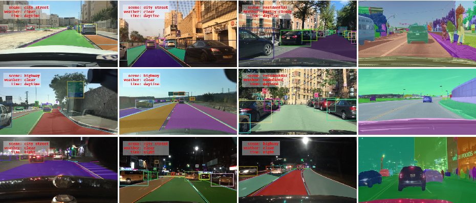 Figure 1 for BDD100K: A Diverse Driving Video Database with Scalable Annotation Tooling