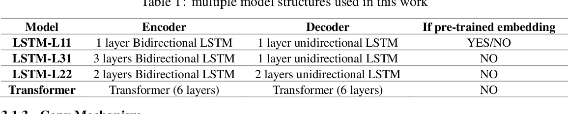 Figure 2 for Multiple Generative Models Ensemble for Knowledge-Driven Proactive Human-Computer Dialogue Agent
