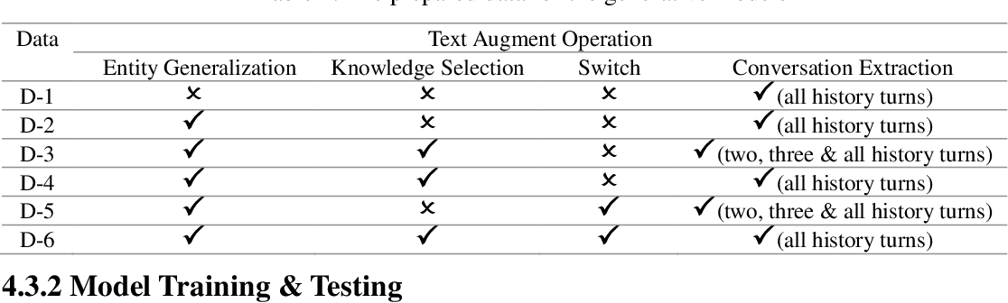 Figure 3 for Multiple Generative Models Ensemble for Knowledge-Driven Proactive Human-Computer Dialogue Agent