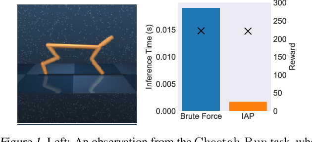 Figure 1 for Unlocking Pixels for Reinforcement Learning via Implicit Attention
