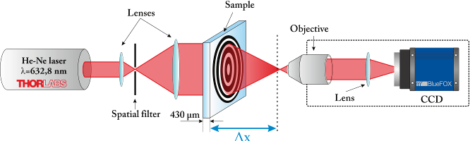 PDF] Integration of Fresnel Zone Plates in the Bulk of