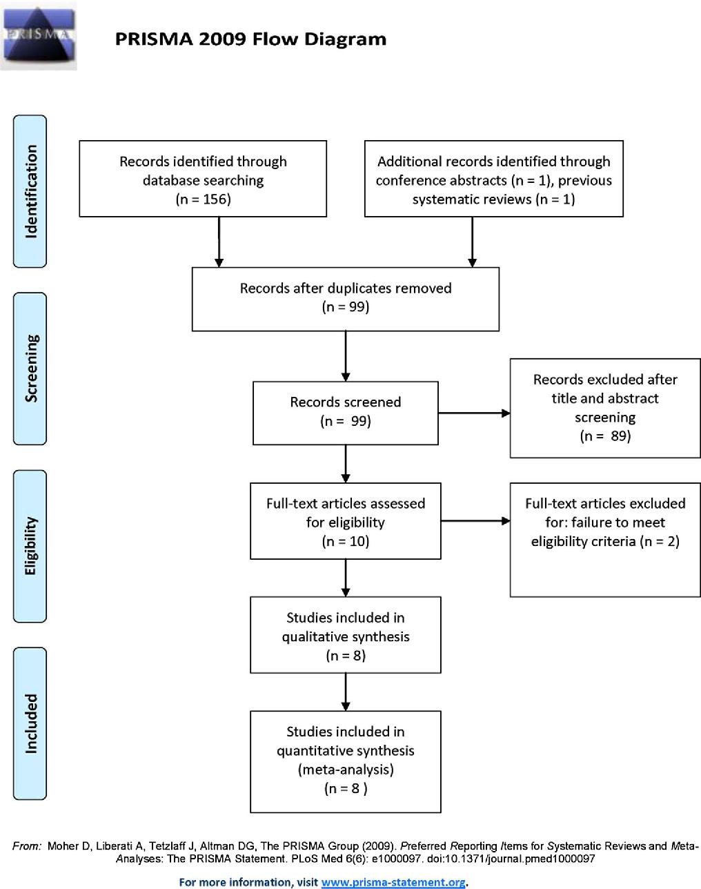 Figure 1 from multi level cervical disc arthroplasty cda versus figure 1 ccuart Choice Image