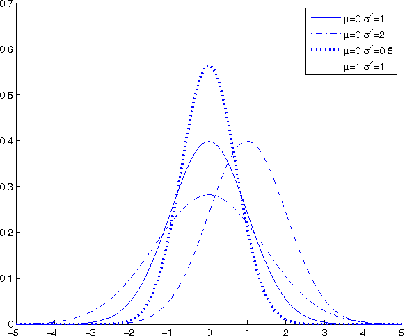 Figure 1 for Real-Coded Chemical Reaction Optimization with Different Perturbation Functions