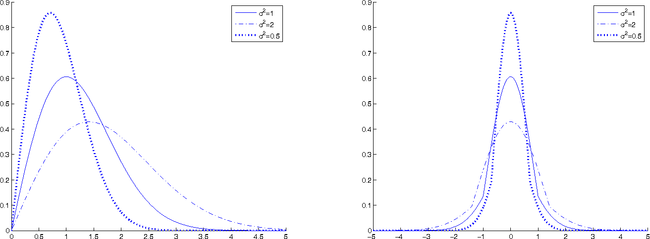 Figure 4 for Real-Coded Chemical Reaction Optimization with Different Perturbation Functions