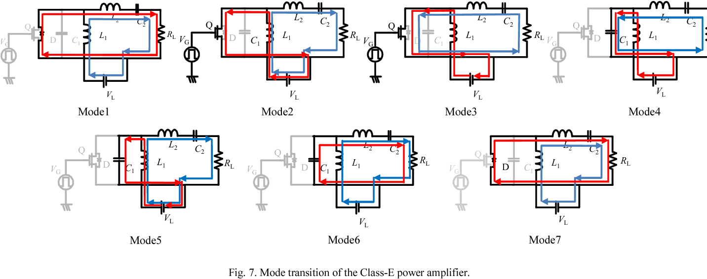Mode transition of the Class-E power amplifier.