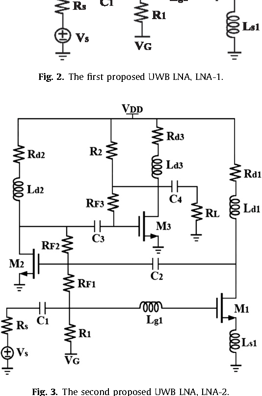 uwb lna thesis 756 ji yeon jeon et al : a transformer feedback cmos lna for uwb application for the dc blocking purpose, cb and cc are added at the input/output of lna although feedforward effects are.