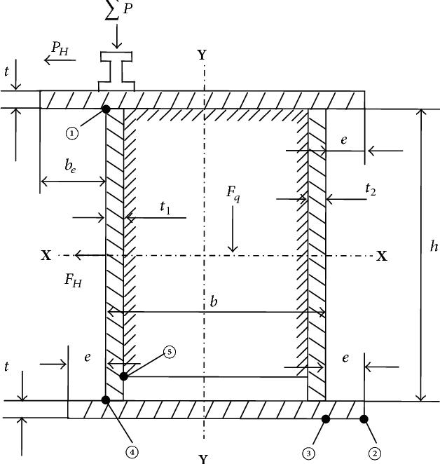 Crane Structure Design