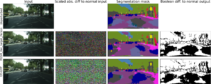 Figure 1 for DAAIN: Detection of Anomalous and Adversarial Input using Normalizing Flows