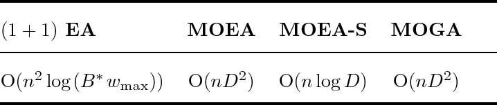 Figure 3 for Analysis of Evolutionary Algorithms in Dynamic and Stochastic Environments